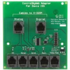 Davis adapter kit
