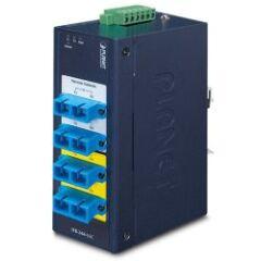 Switch by-pass indus 4x SC monomode -40/+75øC